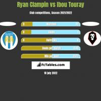 Ryan Clampin vs Ibou Touray h2h player stats