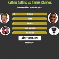 Nathan Collins vs Darius Charles h2h player stats