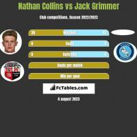 Nathan Collins vs Jack Grimmer h2h player stats