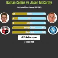Nathan Collins vs Jason McCarthy h2h player stats