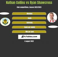 Nathan Collins vs Ryan Shawcross h2h player stats