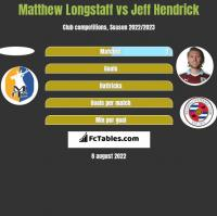 Matthew Longstaff vs Jeff Hendrick h2h player stats