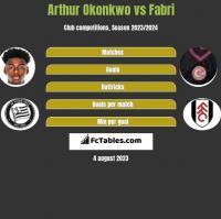 Arthur Okonkwo vs Fabri h2h player stats