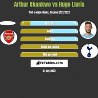 Arthur Okonkwo vs Hugo Lloris h2h player stats
