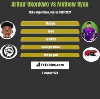 Arthur Okonkwo vs Mathew Ryan h2h player stats