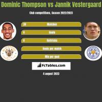 Dominic Thompson vs Jannik Vestergaard h2h player stats
