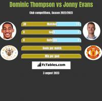 Dominic Thompson vs Jonny Evans h2h player stats