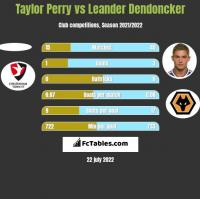 Taylor Perry vs Leander Dendoncker h2h player stats