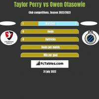 Taylor Perry vs Owen Otasowie h2h player stats