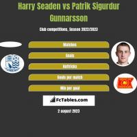 Harry Seaden vs Patrik Sigurdur Gunnarsson h2h player stats