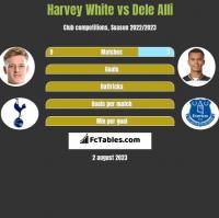 Harvey White vs Dele Alli h2h player stats