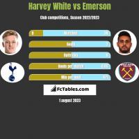 Harvey White vs Emerson h2h player stats