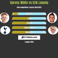 Harvey White vs Erik Lamela h2h player stats