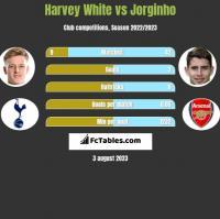 Harvey White vs Jorginho h2h player stats