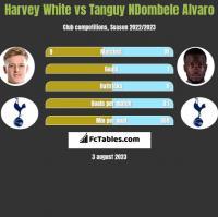 Harvey White vs Tanguy NDombele Alvaro h2h player stats