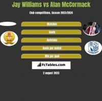 Jay Williams vs Alan McCormack h2h player stats