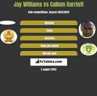 Jay Williams vs Callum Harriott h2h player stats