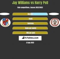 Jay Williams vs Harry Pell h2h player stats
