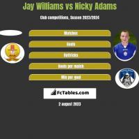 Jay Williams vs Nicky Adams h2h player stats