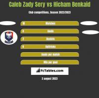 Caleb Zady Sery vs Hicham Benkaid h2h player stats