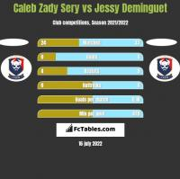 Caleb Zady Sery vs Jessy Deminguet h2h player stats