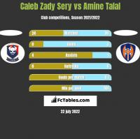 Caleb Zady Sery vs Amine Talal h2h player stats