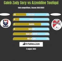 Caleb Zady Sery vs Azzeddine Toufiqui h2h player stats