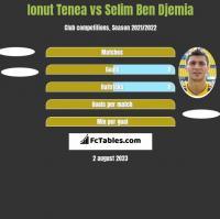 Ionut Tenea vs Selim Ben Djemia h2h player stats