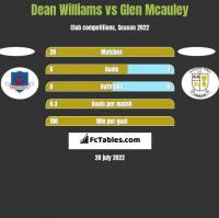 Dean Williams vs Glen Mcauley h2h player stats