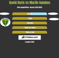 David Duris vs Martin Gambos h2h player stats