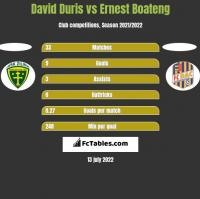David Duris vs Ernest Boateng h2h player stats