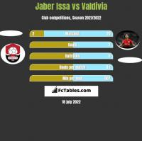 Jaber Issa vs Valdivia h2h player stats