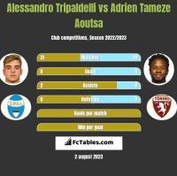 Alessandro Tripaldelli vs Adrien Tameze Aoutsa h2h player stats