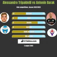 Alessandro Tripaldelli vs Antonin Barak h2h player stats