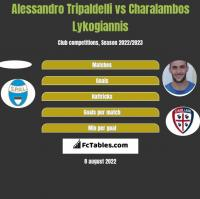Alessandro Tripaldelli vs Charalambos Lykogiannis h2h player stats