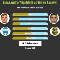 Alessandro Tripaldelli vs Darko Lazovic h2h player stats