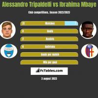 Alessandro Tripaldelli vs Ibrahima Mbaye h2h player stats