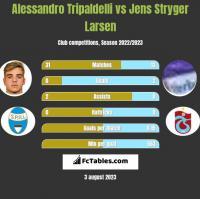 Alessandro Tripaldelli vs Jens Stryger Larsen h2h player stats
