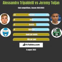 Alessandro Tripaldelli vs Jeremy Toljan h2h player stats