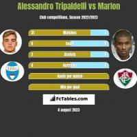 Alessandro Tripaldelli vs Marlon h2h player stats
