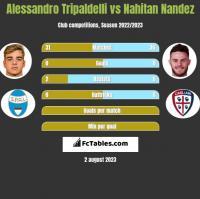 Alessandro Tripaldelli vs Nahitan Nandez h2h player stats