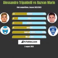 Alessandro Tripaldelli vs Razvan Marin h2h player stats