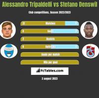 Alessandro Tripaldelli vs Stefano Denswil h2h player stats
