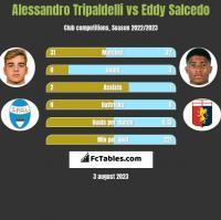 Alessandro Tripaldelli vs Eddy Salcedo h2h player stats