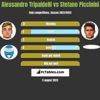 Alessandro Tripaldelli vs Stefano Piccinini h2h player stats