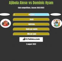 Ajibola Alese vs Dominic Hyam h2h player stats