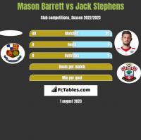 Mason Barrett vs Jack Stephens h2h player stats