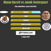Mason Barrett vs Jannik Vestergaard h2h player stats