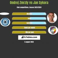 Ondrej Zmrzly vs Jan Sykora h2h player stats