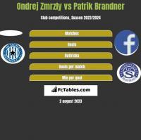 Ondrej Zmrzly vs Patrik Brandner h2h player stats